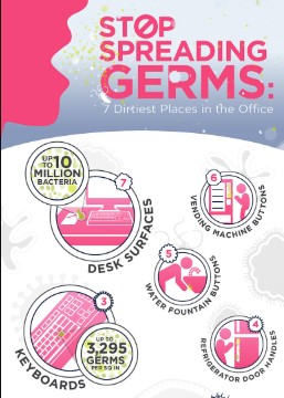 Stop Spreading Germs Infographic